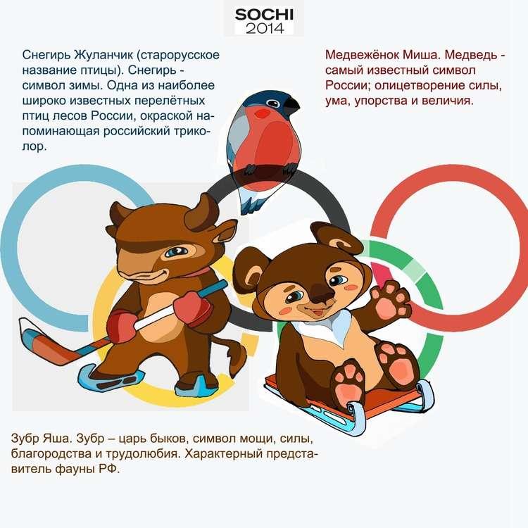 презентация россии в ванкувере